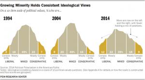 PP-2014-06-12-polarization-0-04